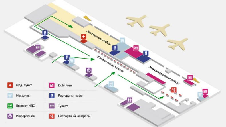 Действия после прилета и перед вылетом в аэропорту Пхукет