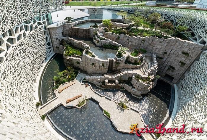 музей в китае