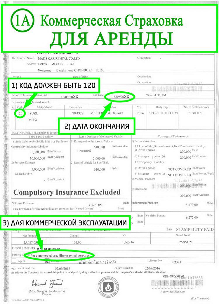 1A - Коммерческая страховка для аренды авто в Тайланде